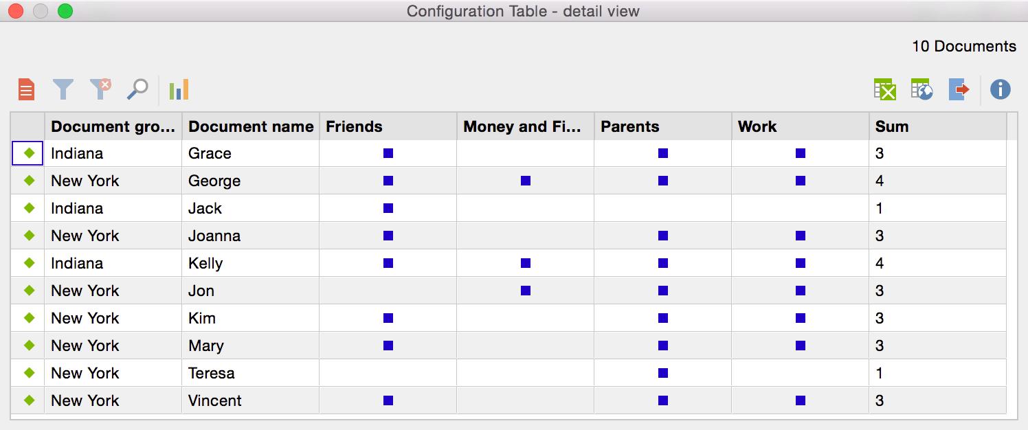 detail-view-configuration-table