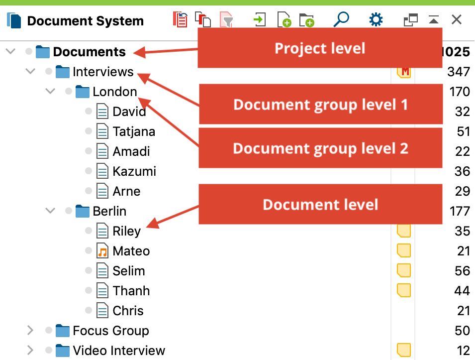 """Four levels in the """"Document System"""" window"""
