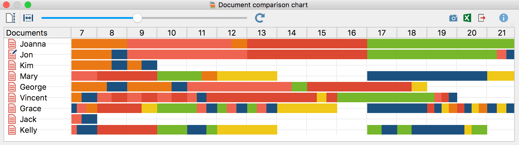 Example of a Document Comparison Chart