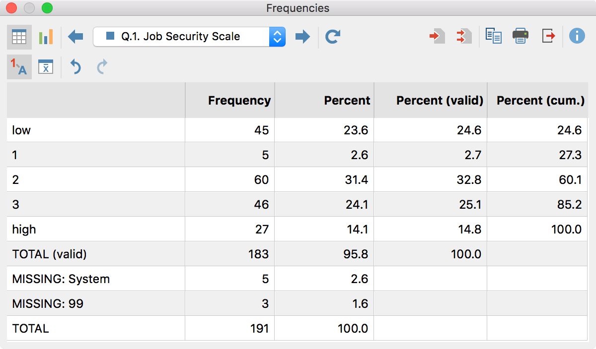 Results table for frequency