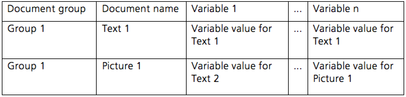 Import variables
