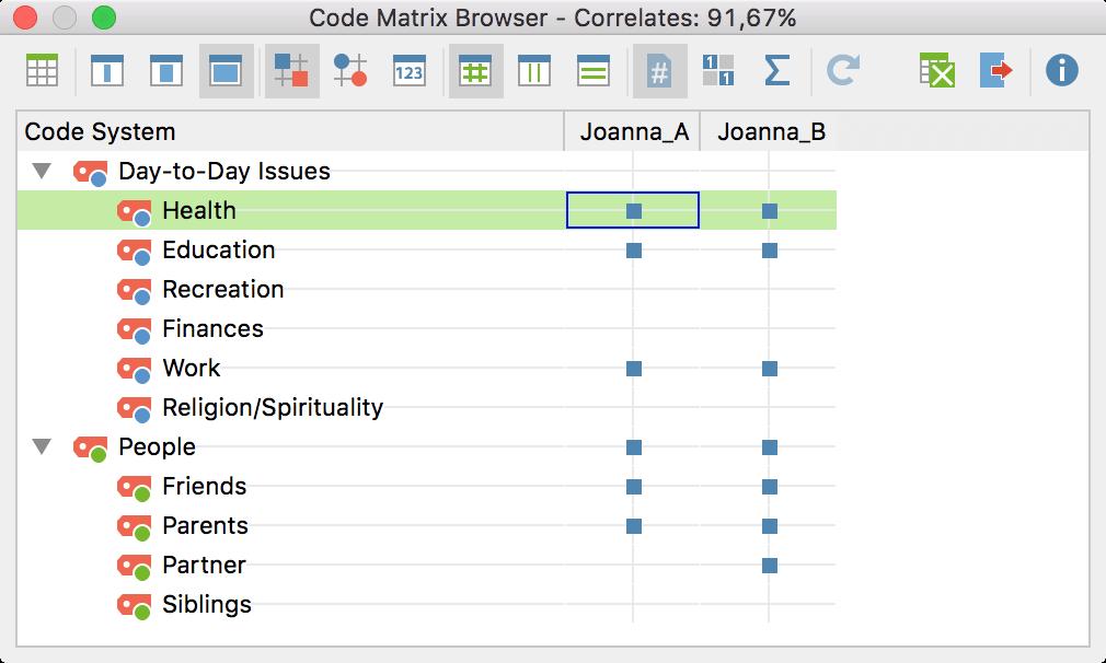 intercoder-code-existence-maxqda