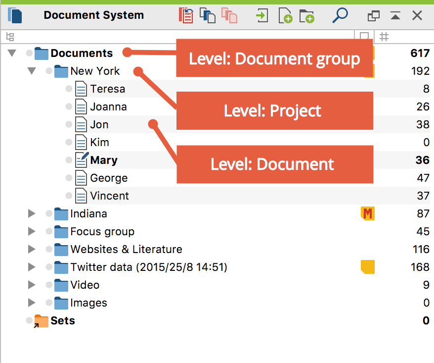 "Three levels in the ""Document System"" window"