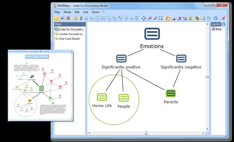 The illustrating MAXQDA interpretation tool 'MAXMaps'