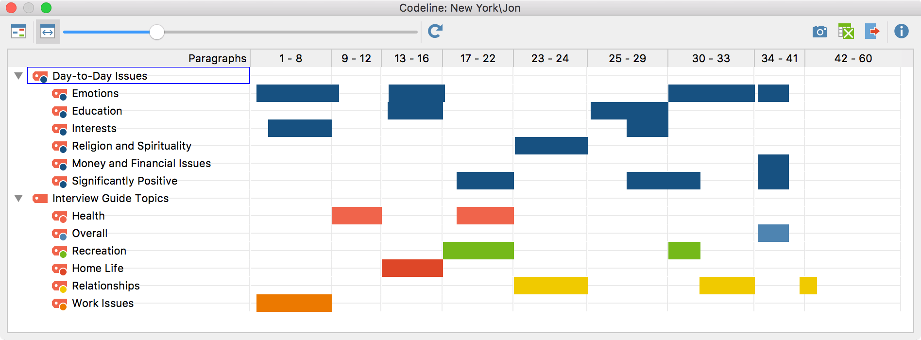 maxqda-codeline-visualization