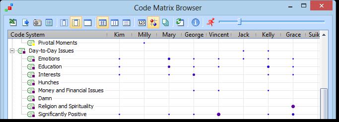 Code Matrix Browser