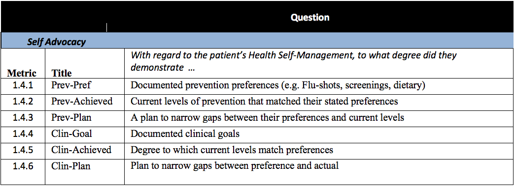 Effectiveness table for MAXQDA Project