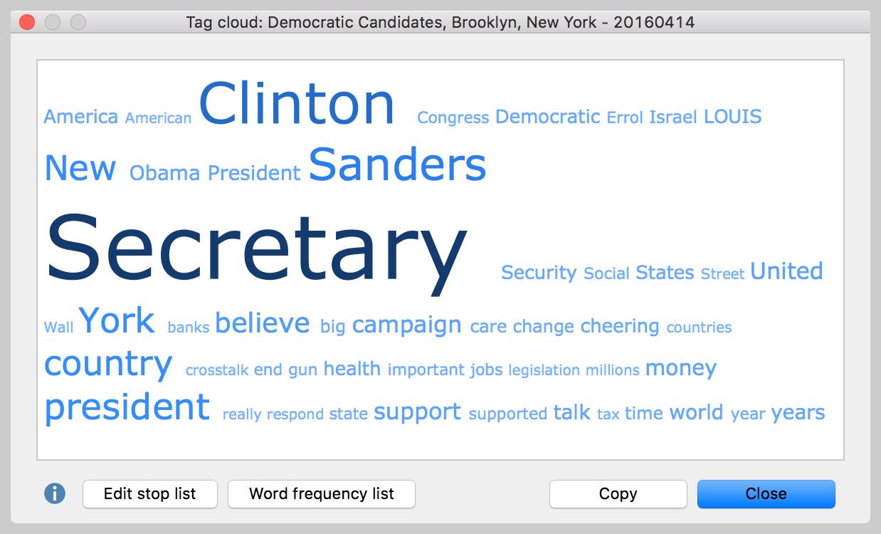 tagcloud_democrats