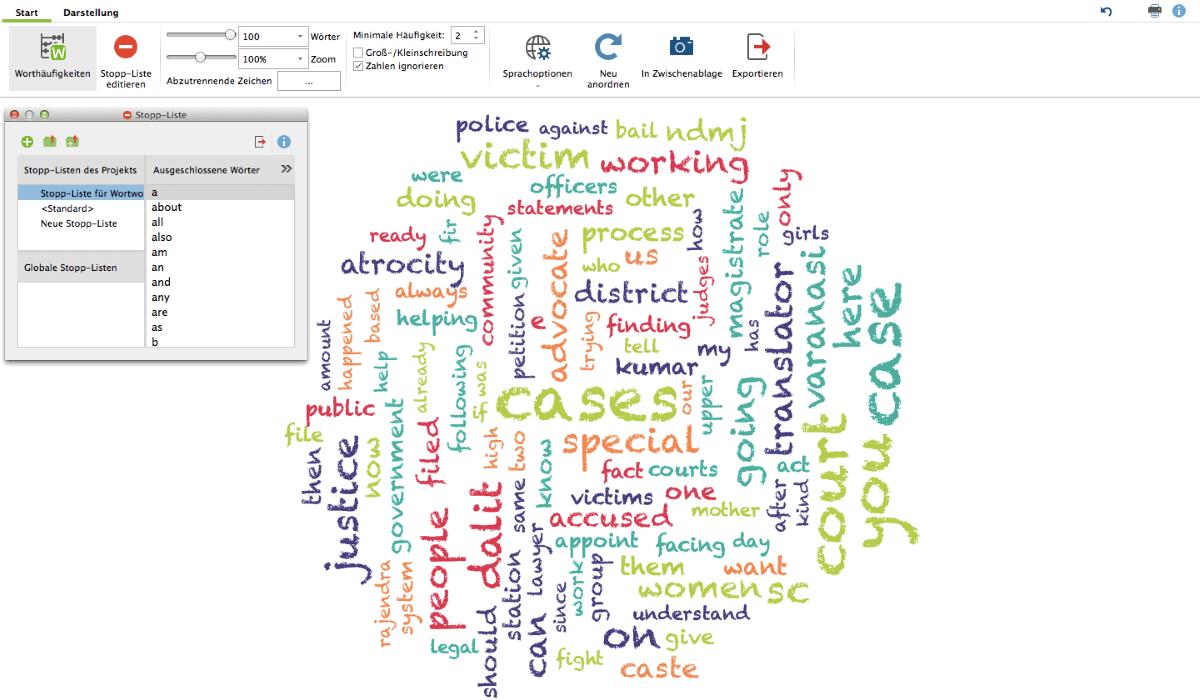MAXQDA Word Cloud of prevalent words